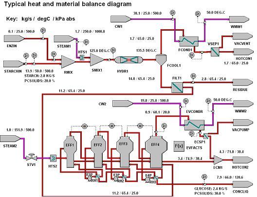 heatbalance, wiring diagram